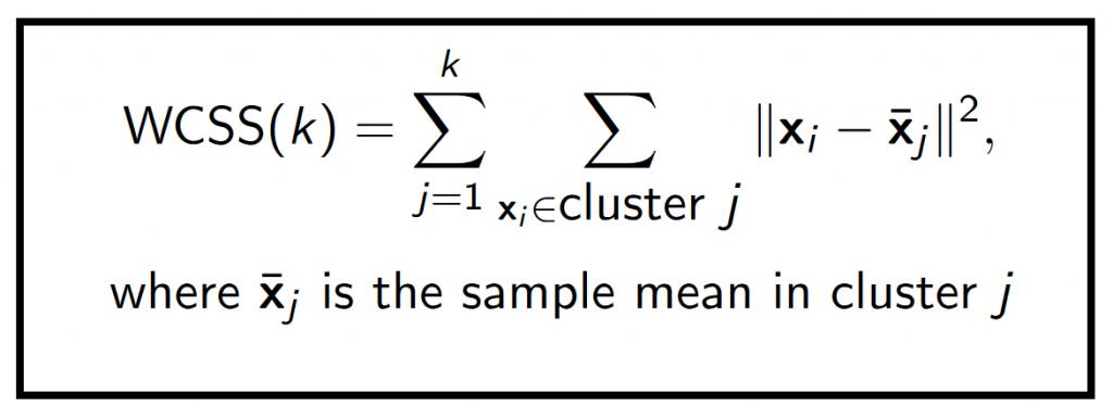 WCSS(k) definition
